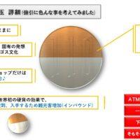 110円玉2